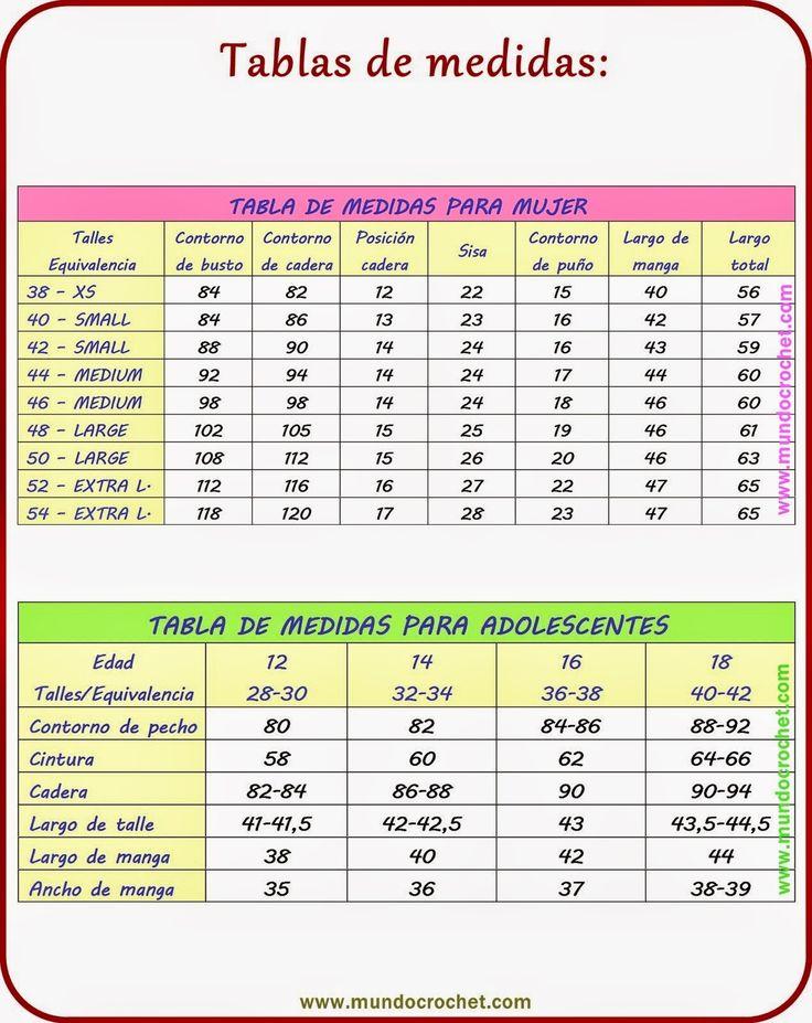 Como calcular las medidas de las prendas tejidas | Crochet y Dos agujas