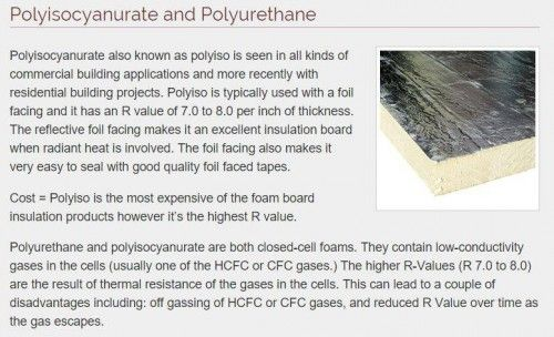 types of foam insulation - Polisocyanurate and Polyurethane foam