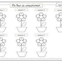 Fleur De Comportement Idee D Image De Fleur