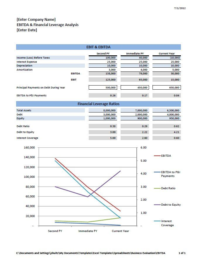 25 best Accounting Tools images on Pinterest Templates - blank bank reconciliation template