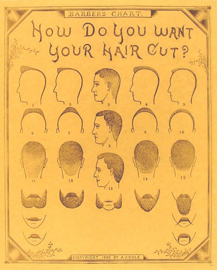 Sensational 29 Boy Haircut Chart New Concept Schematic Wiring Diagrams Amerangerunnerswayorg