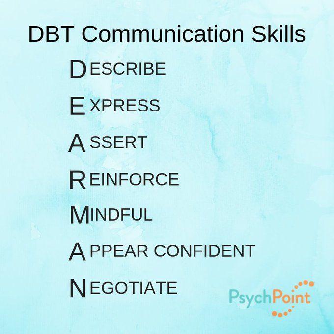 Dbt Communication Skills Interpersonal Effectiveness Dbt Skills Dbt