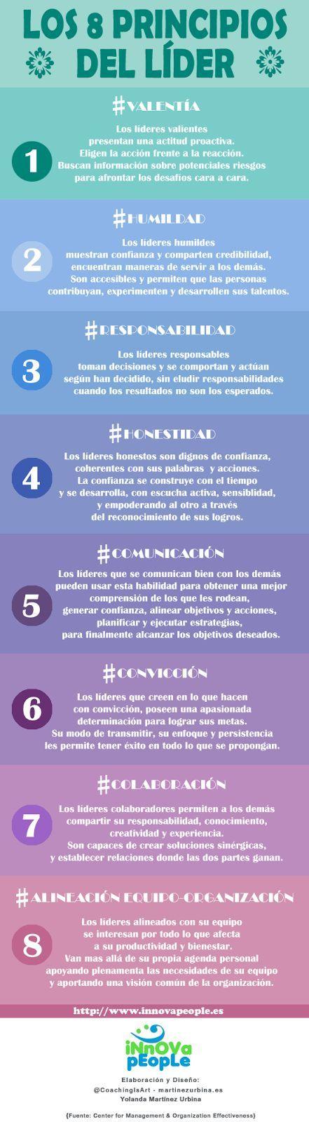 Los 8 principios de un líder #infografia #infographic