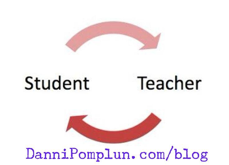 Best Teacher Symbols