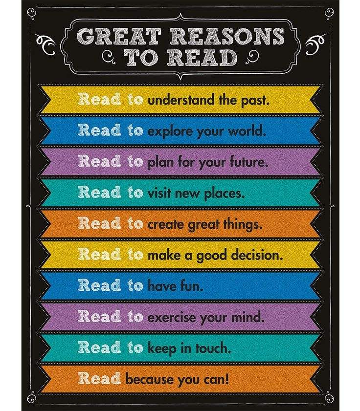 "Inspire students to read with this colorful chalkboard Great Reasons to Read Chart. Display this motivational resource tool in the reading center for easy student reference. Chart measures 17"" x 22"".                                                                                                                                                      More"