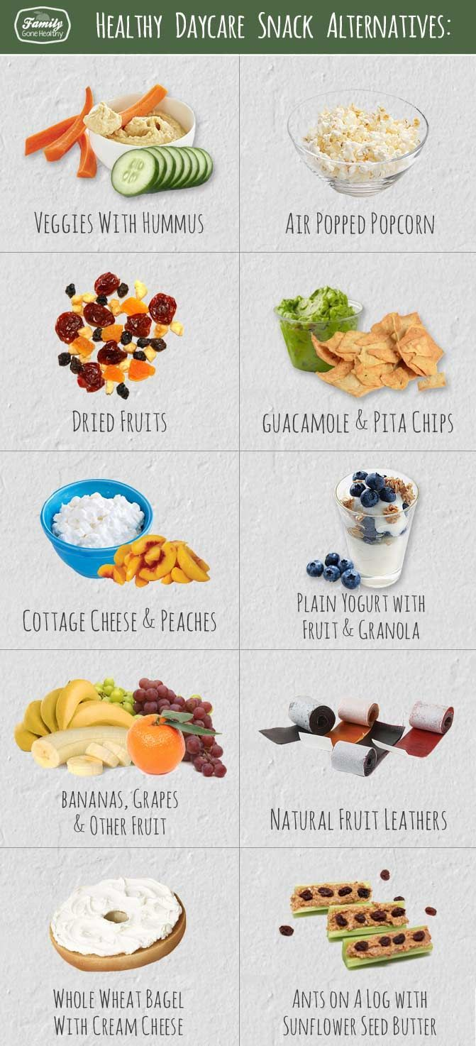 Probably going to need as reference since I just emailed the preschool teacher about the nutrition-less snacks! Improving Snacks at Daycare Better Snacks Chart Improving Snacks at Daycare