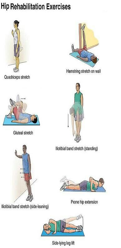 68 best images about Hip replacement on Pinterest ...