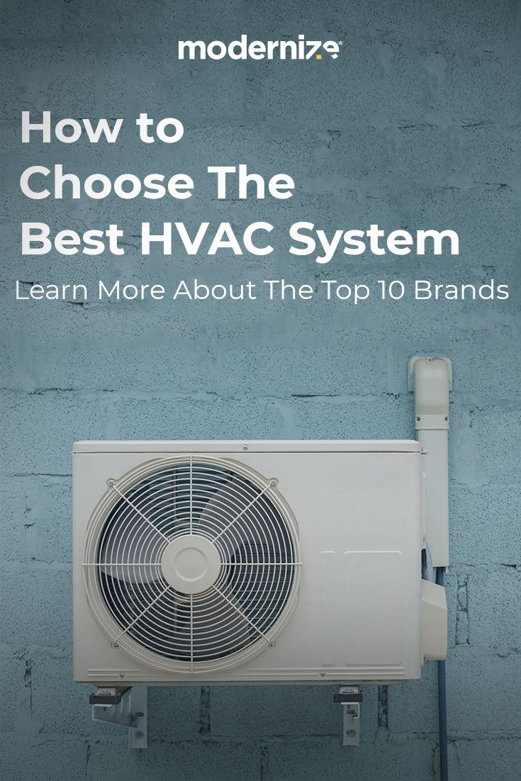 Top 10 Air Conditioner Brands 2018 S Best Ac Units Hvac System
