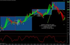 forex scalping software signal for eurjpy 14 9 2015