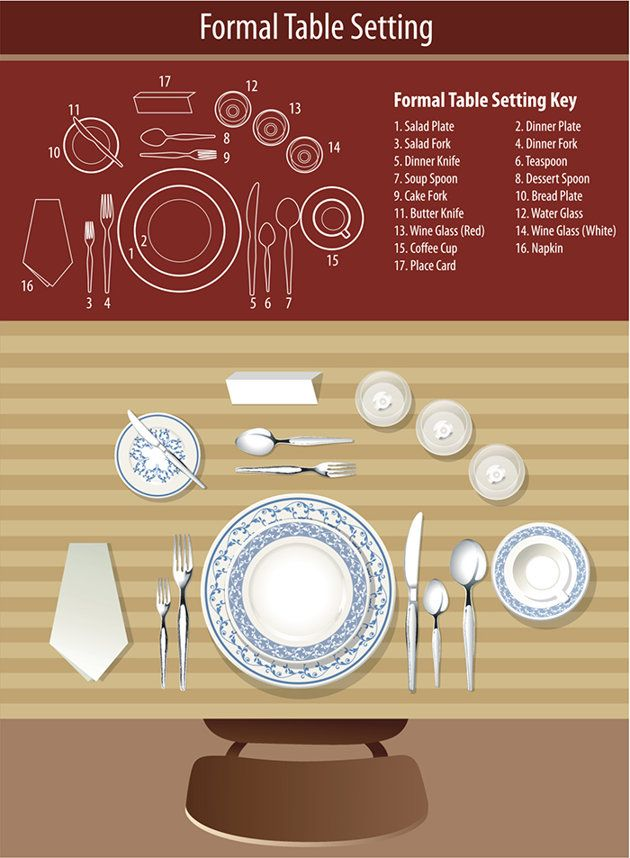 How to Set \u0026 Decipher a Formal Dining Table & 13 best formal table images on Pinterest | Dining etiquette Place ...