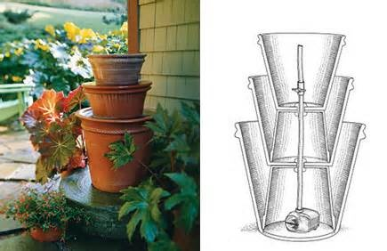 Image detail for homemade water fountains ideas ideas for Pot water feature ideas