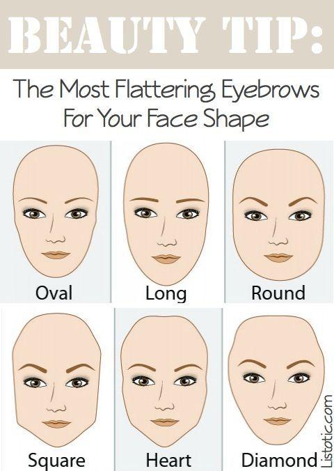 22. Eyebrows & Face Shape.