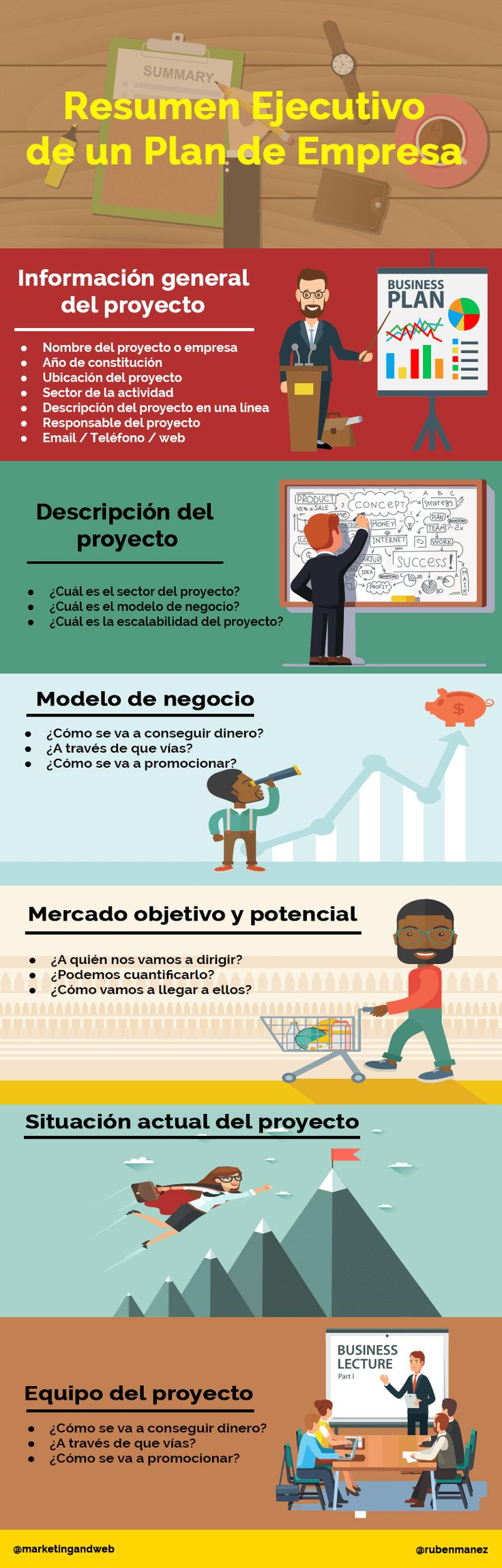Resumen ejecutivo de un Plan de Empresa #infografia - Learn how I made it to 100K in one months with e-commerce!