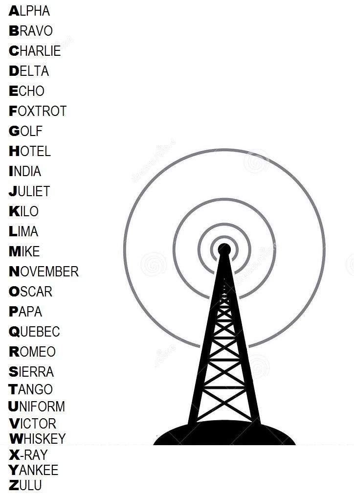 what is the importance of international phonetic alphabet The international phonetic alphabet (ipa) is an alphabetic system of phonetic  notation based primarily on the latin alphabet it was devised by the international .