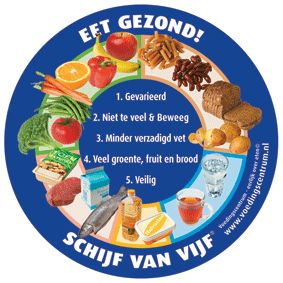 1. Eat well