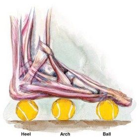 Plantar fasciitis is a severe burning pain at the heel of the foot that makes it difficult to walk.  A sports chiropractor can help you with your foot pain, treat the heel pain, and recommend custom-made orthotics for prevention.  http://www.drnickcampos.com  #sportsinjury #chiropractic #health