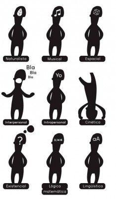 Infografias inteligencias multiples (2)