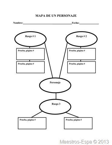 organizador-mapa-de-un-personaje