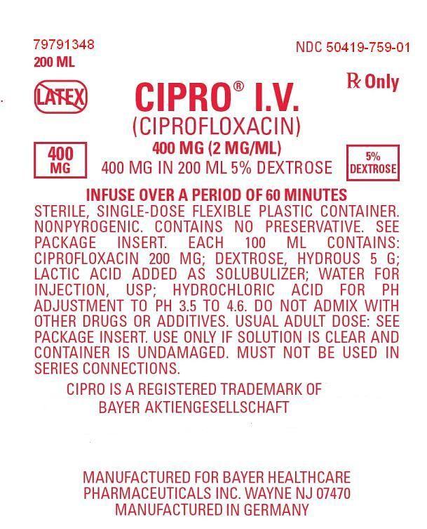 Dailymed Cipro Ciprofloxacin Solution Concentrate Medication Class Single Dose Intravenous