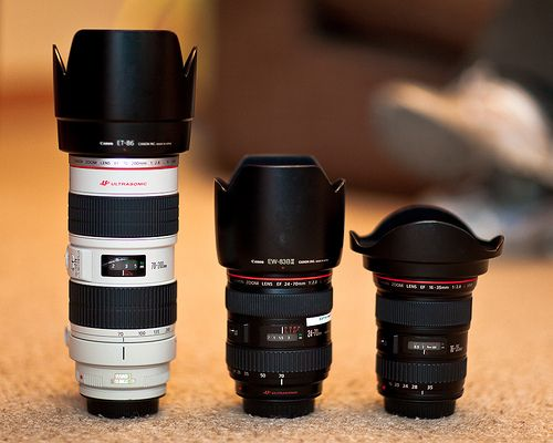 What the lens?: Terence, Resources, Lens, Photography
