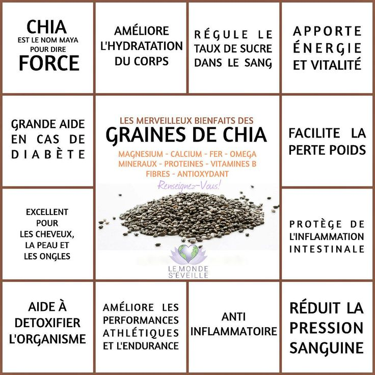 graine de goji bienfaits