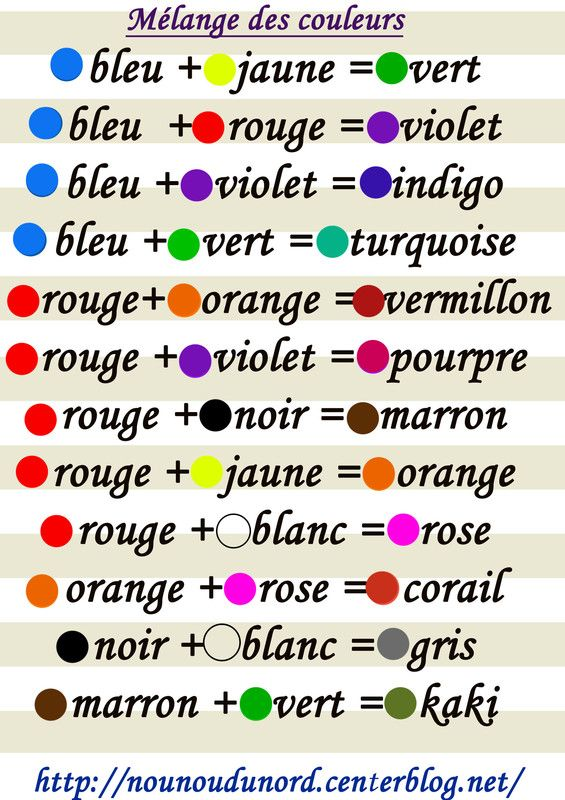 Mélange des couleurs pour la peinture I know french so I understand this.. I think you can all figure most out..Cause it is color coded thx god...: