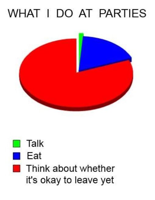 Pretty much but the red section should be larger