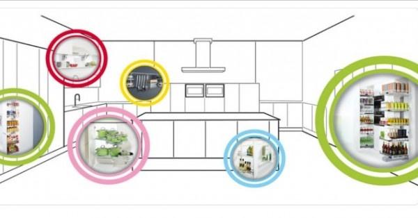 La cucina intelligente – Clever Storage