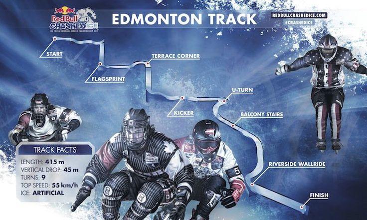 Edmonton | Red Bull Crashed Ice
