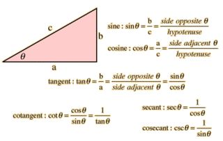 Trigonometry is the area of Mathematics where studies deal with triangles and spatial relationships between the sides and degrees forming angles between the sides. The study includes various trigonometry functions that describe relationships between angles and sides. The trigonometry concepts are even applied to cyclical phenomena such as waves. Math online tutoring makes the study of Trigonometry easier and fun filled journey.