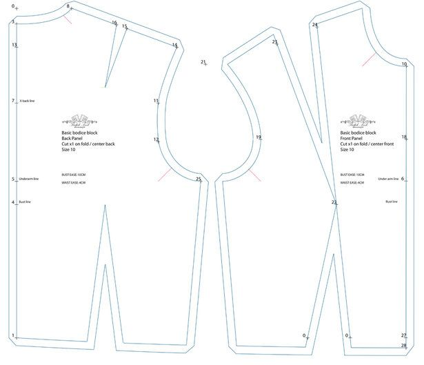 Basic Sloper Sewing Patterns | And dresses, Patterns and