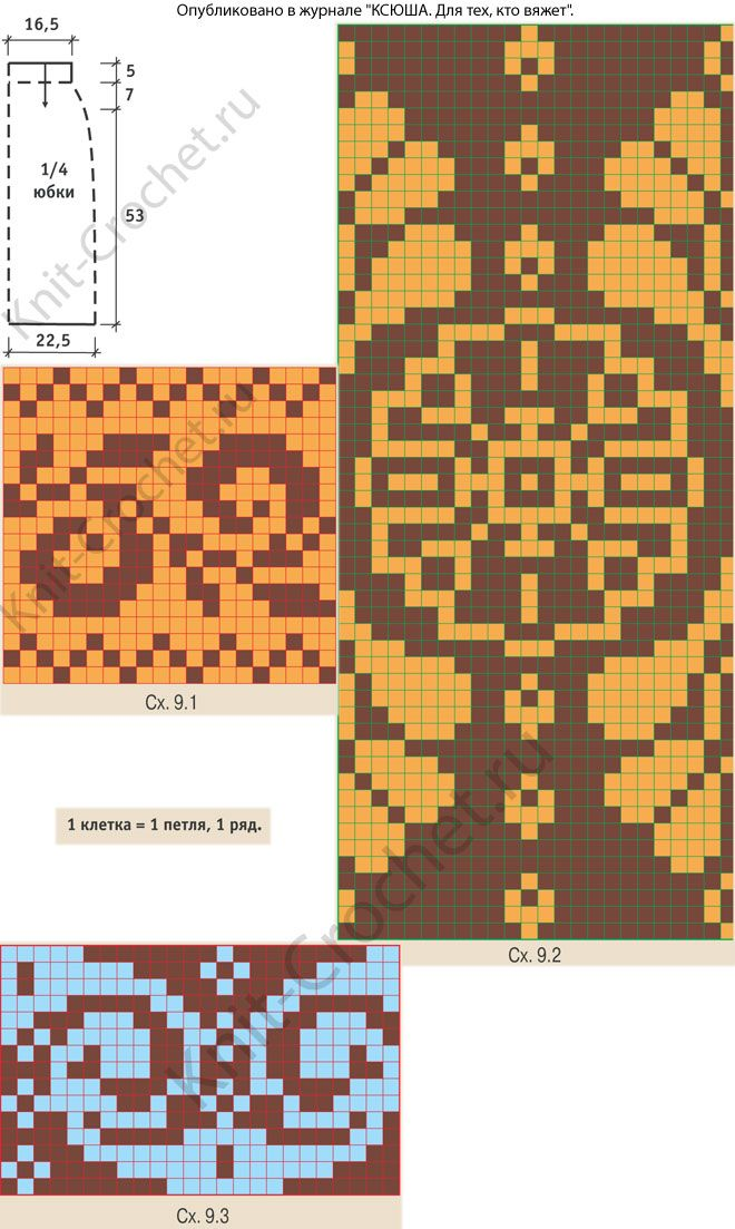 sprite charts2 Pixel map generator beta follow amcharts on: select pixel v select country v paint pixel g paint country g.