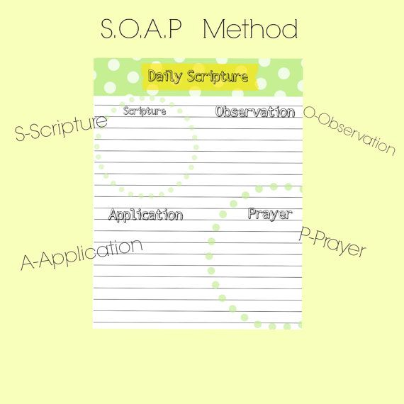 Soap Method S.O.A.P Bible Study Scripture Study by TheSimpleBin
