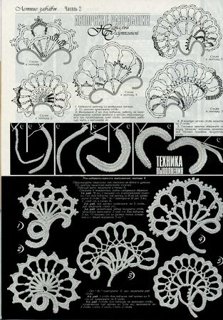 Irish crochet lace motifs, an irish crochet detail from Duplet 125 Russian crochet patterns magazine - love these magazines