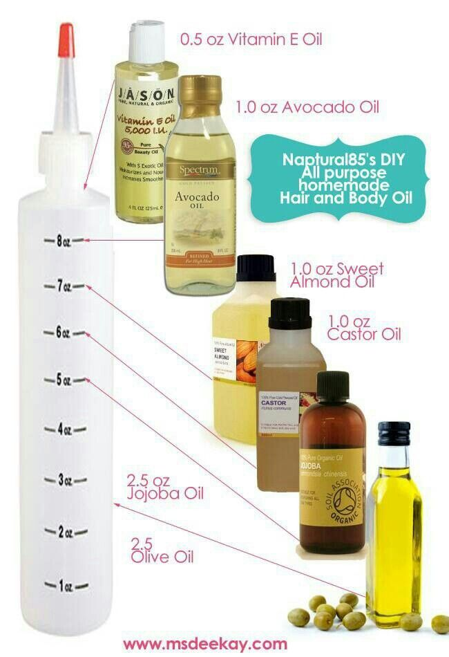 Help for your hair