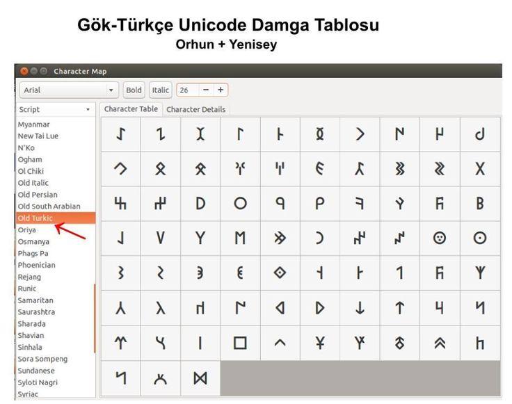 Gök-Türkçe alfabenin Evrensel yiv denen, dünya Unicode bilgisayar-alfabe-sistemine dahil edilmesiyle birlikte, artık kendi bilgisayarınızda Göktürkçe yazabilmek mümkün. Bunun için yapmanız gereken bir yazıyüzü/font indirip klavyenizi düzenlemektir.  Resimde bilgisayar-unicode sistemine dahil edilmiş Göktürkçe alfabemizin harfleri.