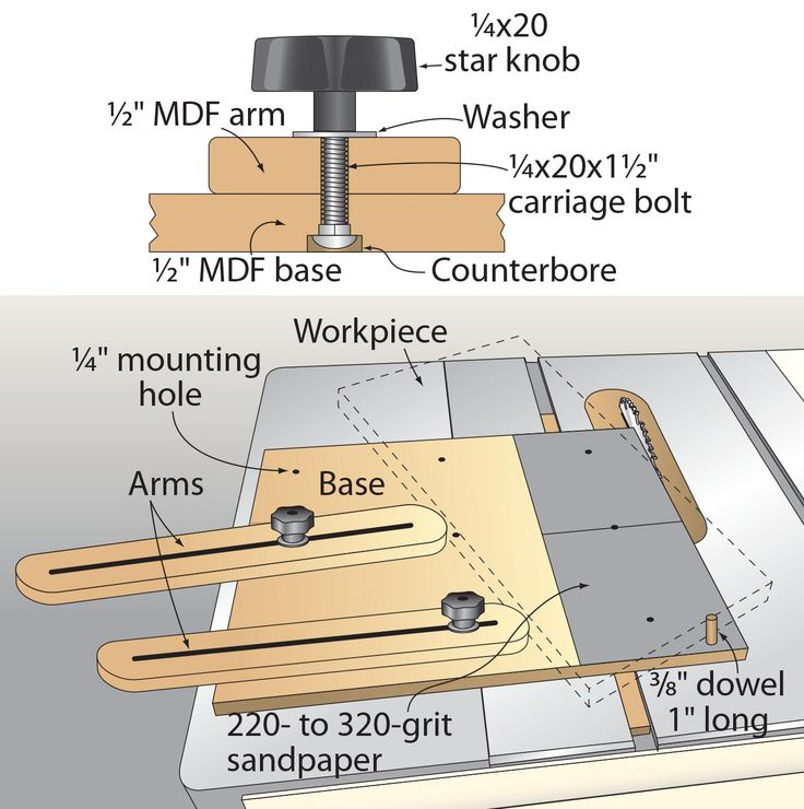 Taper Jig Circular Saw Woodworking Projects Plans