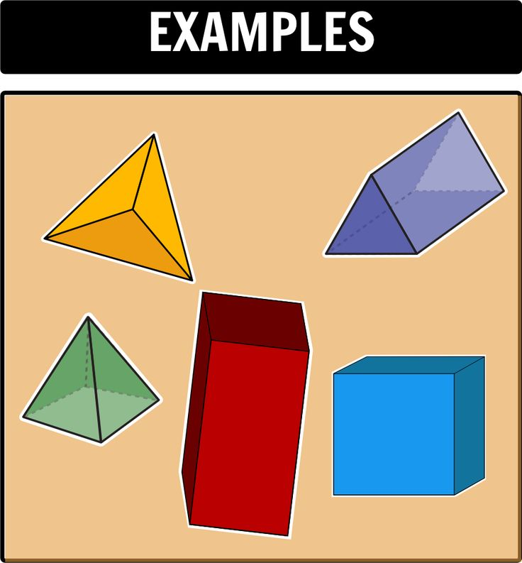 lesson plan geometric solids kindergarten Search search 350k+ teacher reviewed resources including lesson plans, worksheets, apps  activity about liquids and solids  this lesson plan will enhance.
