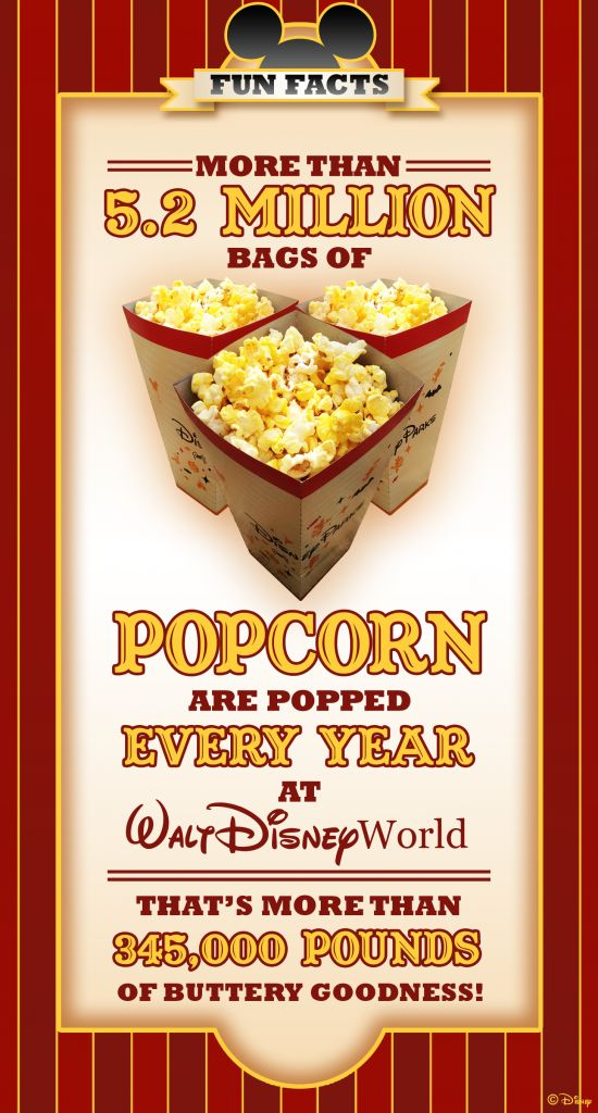 Every Day Is Popcorn Day at Walt Disney World Resort