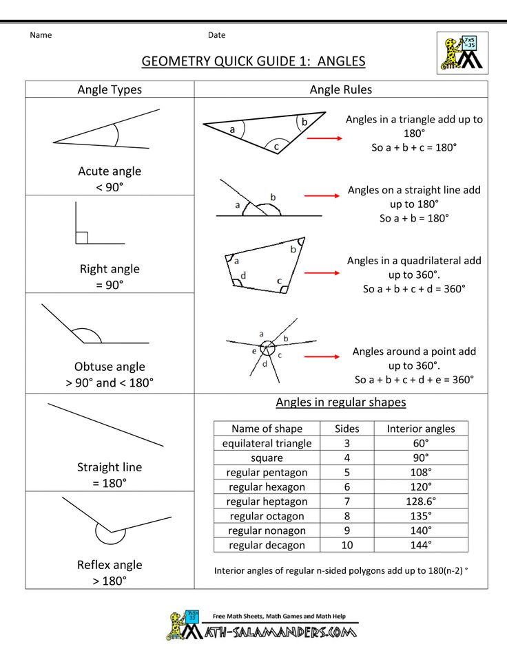 5th grade geometry geometry cheat sheet 1 angles