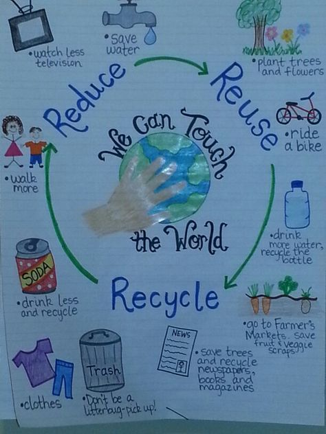 Earth Day anchor charts. Reduce, reuse, recycle. Science idea for April.. Check out that cool T-Shirt here: https://www.sunfrog.com/Holidays/Make-Everyday-Earth-Day.html?53507