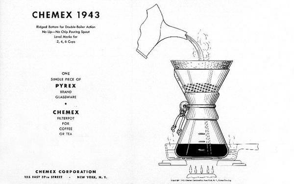 #chemex
