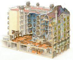 Casa Batllo, 3D drawing section, Antoni Gaudi