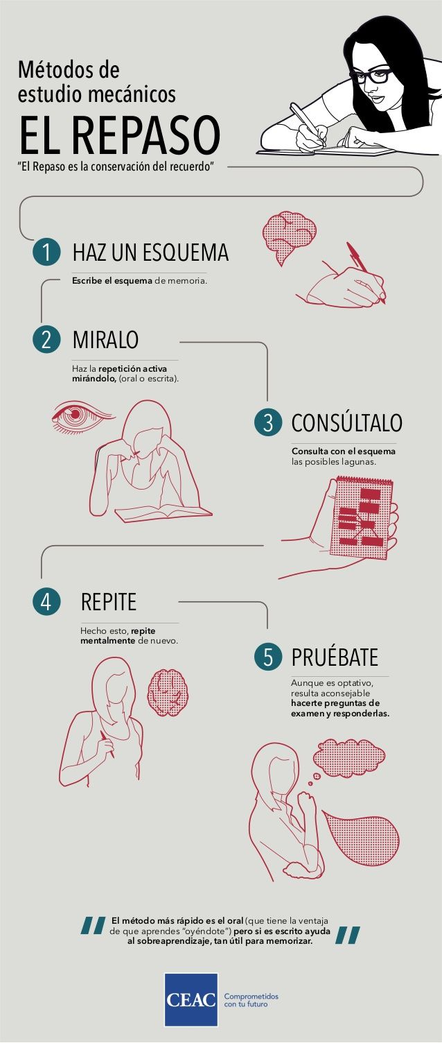Cómo debes repasar cuando estudias