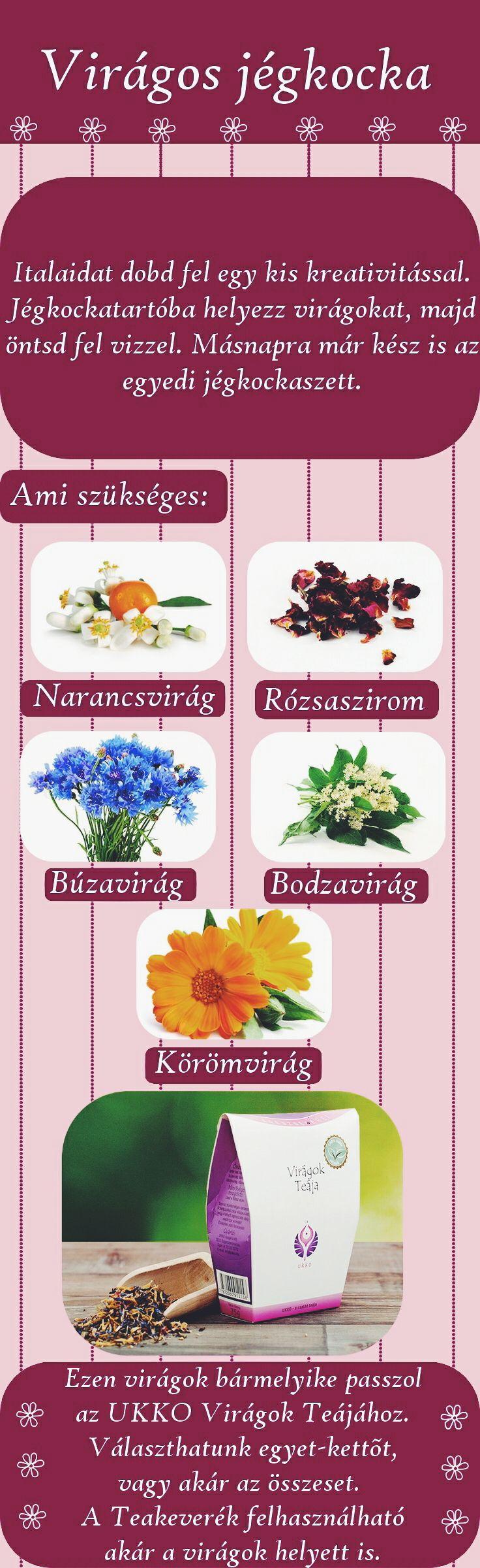 Dobd fel italodat egy kis kreativitással!  ;)  #ukkotea #hungary #naturopath #orange #rose #cornflower #elderflower #marigold #flowers #icetea #diy #cocktail #summer #teaofflowers