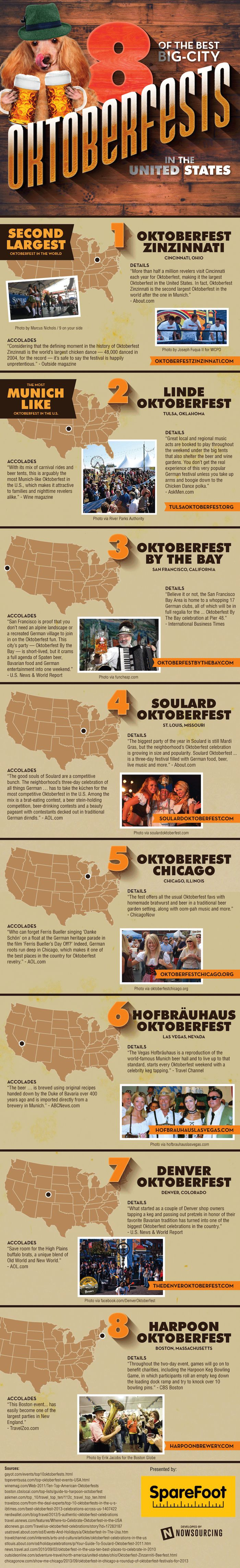 While the real Oktoberfest in Munich, Germany may be over, there are still plenty of fall celebrations that spotlight German heritage with oompah music, bratwurst and plenty of beer here in the Uni...