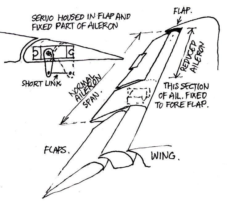 a5481753-206-aileron.jpg (1287×1140)