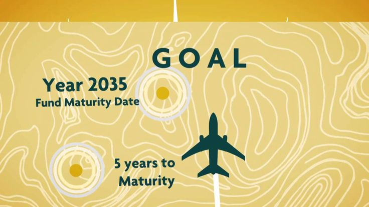 Reach your financial goals on time with Sun Life's MyFuture Fund