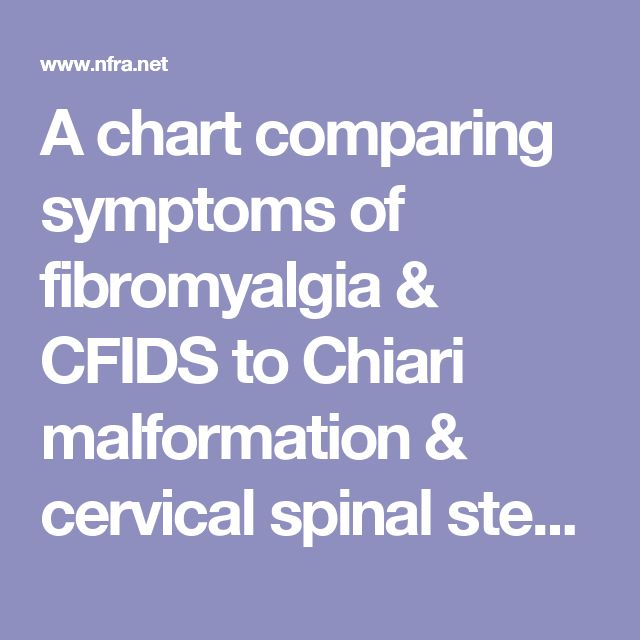 A chart comparing symptoms of fibromyalgia & CFIDS to Chiari malformation & cervical spinal stenosis.
