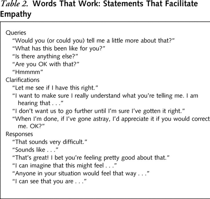 empathy essay topics The importance of empathy in nursing health and medicine essay.